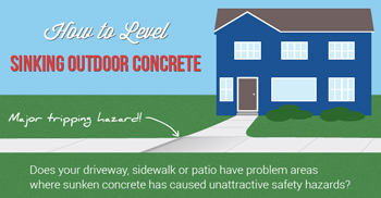 Repair Sunked Concrete with PolyLevel® in Hudson Valley